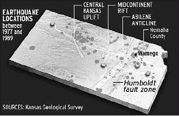 Some Kansas earthquakes are associated with the Nemaha Ridge, a buried mountain range that extends from roughly Omaha, Nebraska, to Oklahoma City, and the Midcontinent Rift.